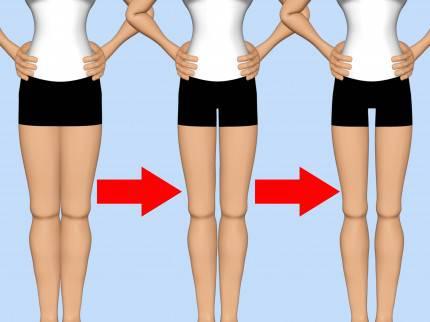 thigh-gap lo spazio tra le cosce