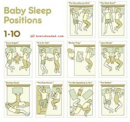 Una descrizione delle 10 posizioni che il bimbo assume quando dorme con i genitori