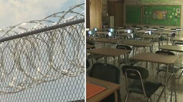 educazione vs prigione