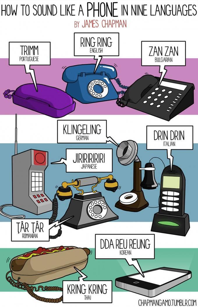 vignetta telefono