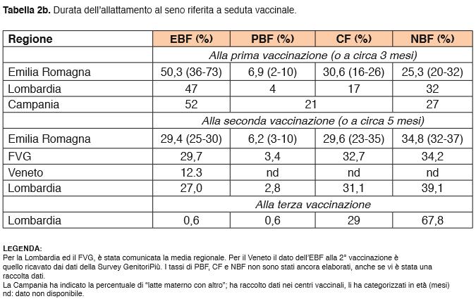 tabella allattamento 2
