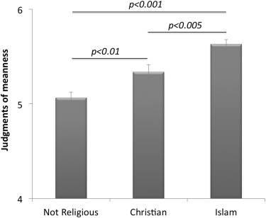 bambini e religione