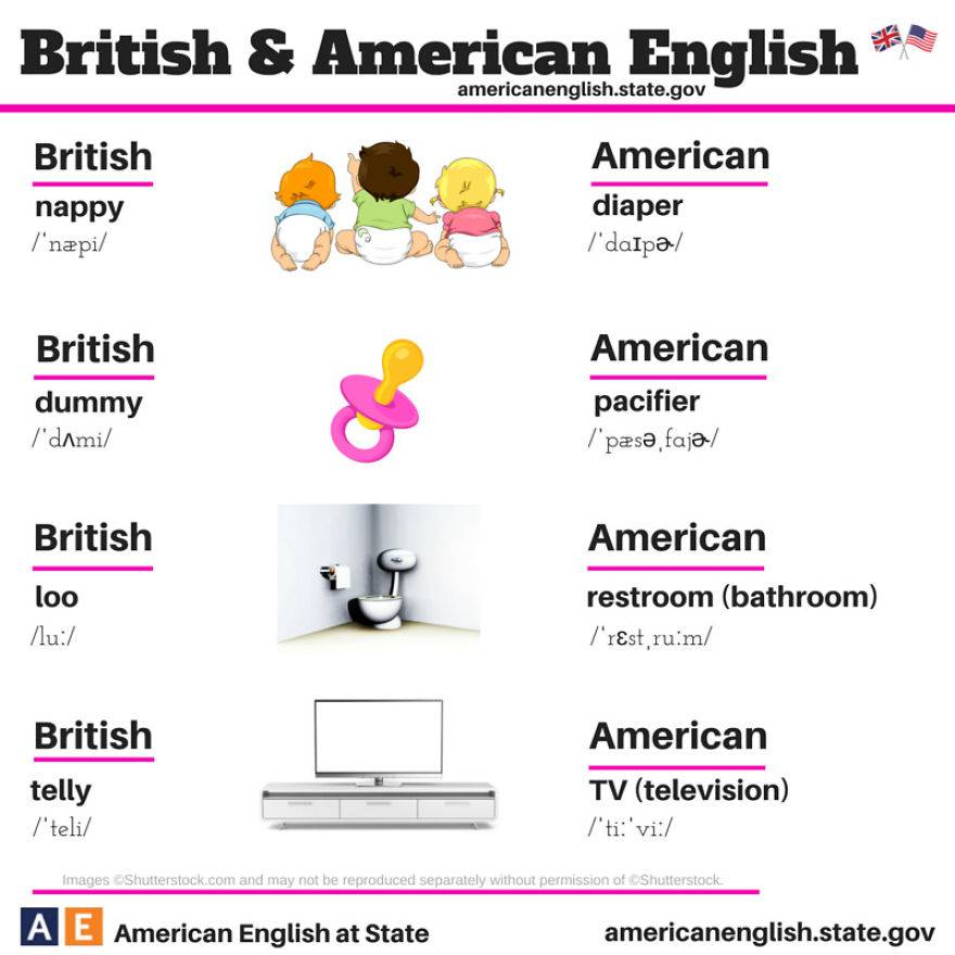 Inglese vs Americano: 100 differenze illustrate da scoprire!  (FOTO)