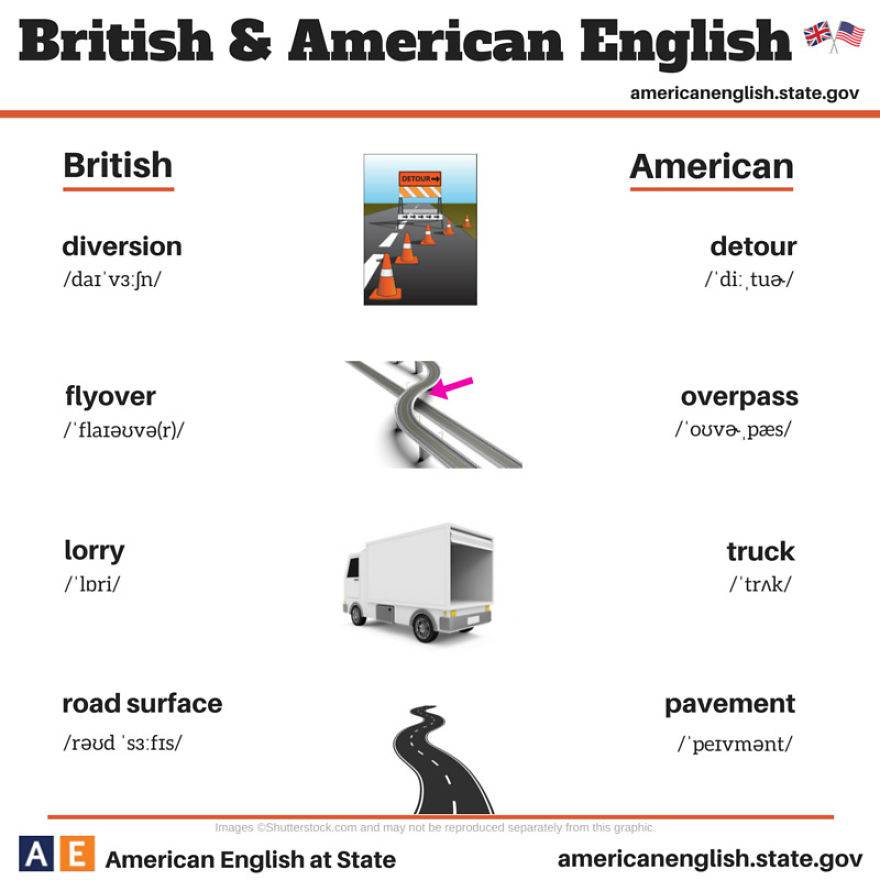 inglese vs americano