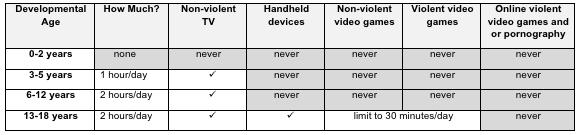 linee guide tecnologia