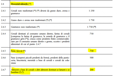 piccolini-barilla-micotossine-3