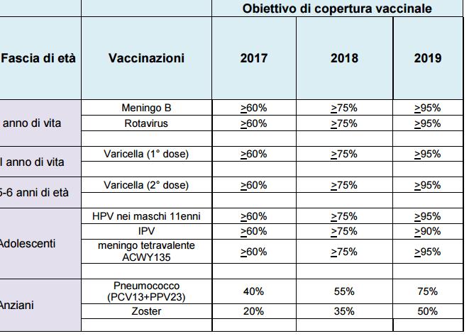 Morbillo ad Ancona, è polemica tra i genitori sui vaccini