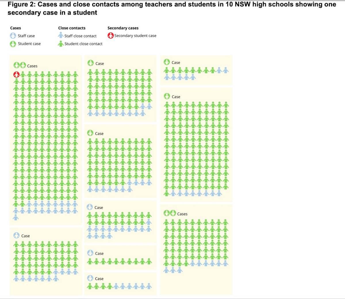 scuola rischio contagio basso