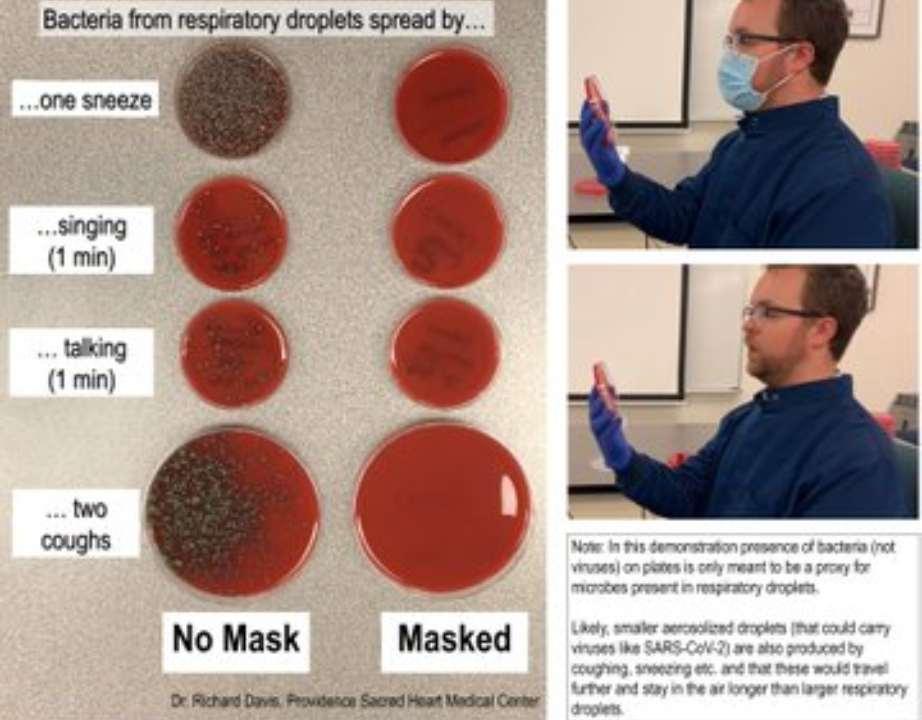L'esperimento virale che mostra cosa fa una mascherina