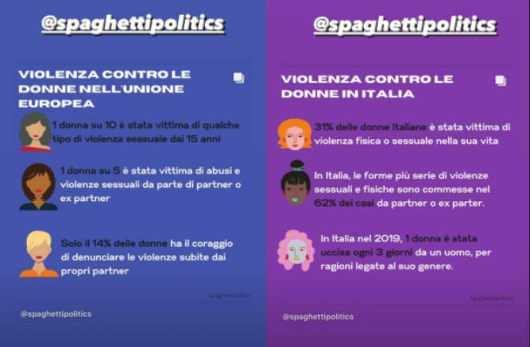 Ferragni violenza su donne