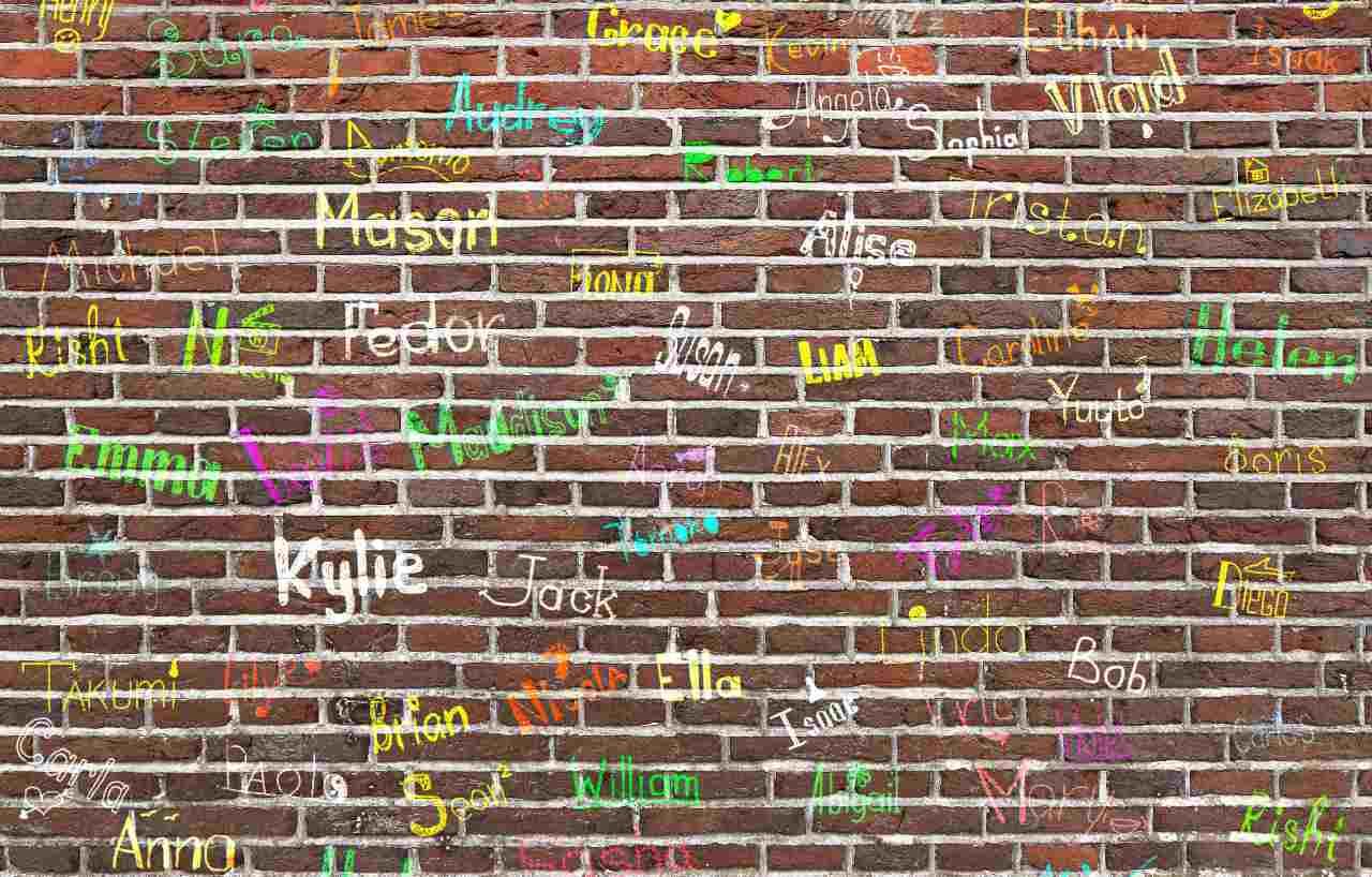 nomi maschili con la lettera t
