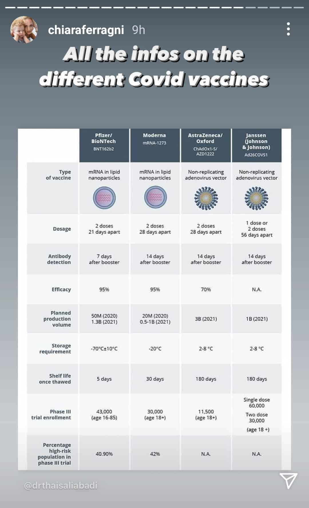 chiara ferragni vaccini